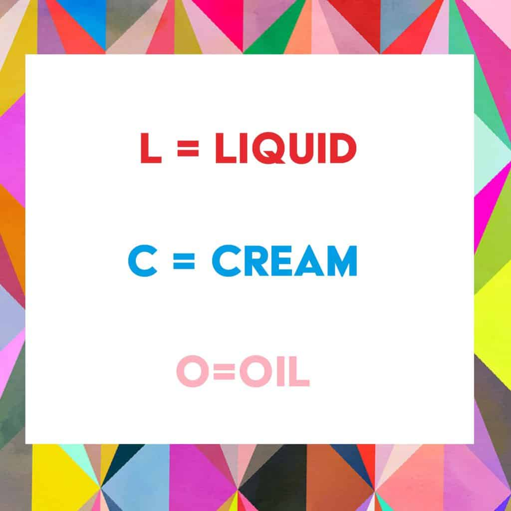 an infographic showing L=liquid, C=cream, O=oil for the LCO vs LOC method